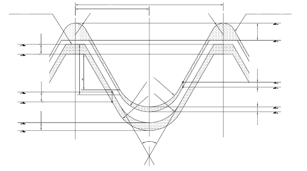 Geometria da Rosca