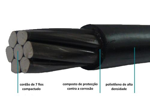 prd-cordao-auto-embainhado-compactado-3-pt